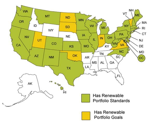 Hernieuwbare doelstellingen VS (eia.org)